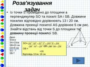 Розв'язування задач Із точки S проведено до площини а перпендикуляр SO та пох