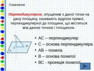 Перпендикуляром, опущеним з даної точки на дану площину, називають відрізок п