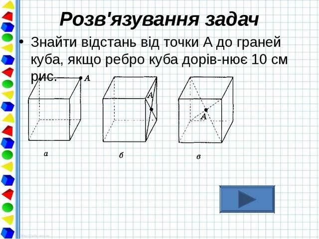 Розв'язування задач Знайти відстань від точки А до граней куба, якщо ребро ку...