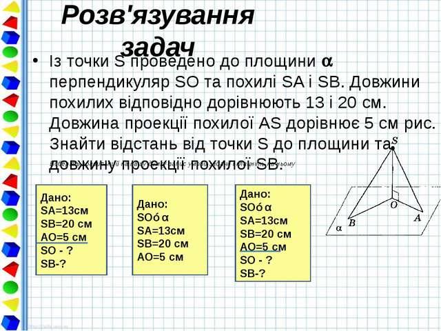 Розв'язування задач Із точки S проведено до площини  перпендикуляр SO та пох...