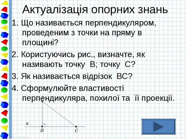 Актуалізація опорних знань 1. Що називається перпендикуляром, проведеним з т...