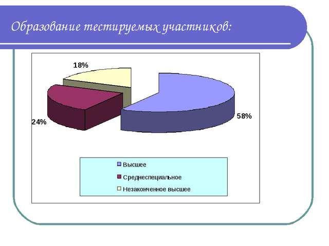 Образование тестируемых участников: