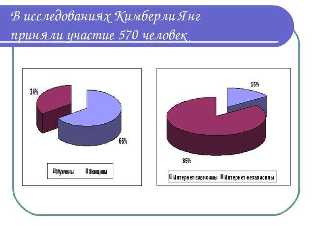 В исследованиях Кимберли Янг приняли участие 570 человек