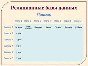 Реляционные базы данных Пример Поле 1Поле 2Поле 3Поле 4Поле 5Поле 6Пол