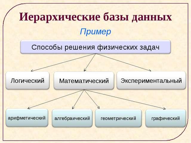 Иерархические базы данных Пример