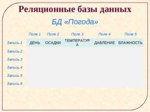 Реляционные базы данных БД «Погода» Поле 1Поле 2Поле 3Поле 4Поле 5 Запис