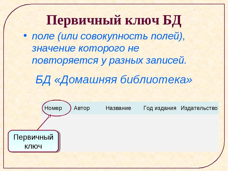 Первичный ключ БД поле (или совокупность полей), значение которого не повторя...