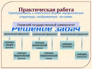 Практическая работа Решение задач Преобразовать к табличной форме иерархичес
