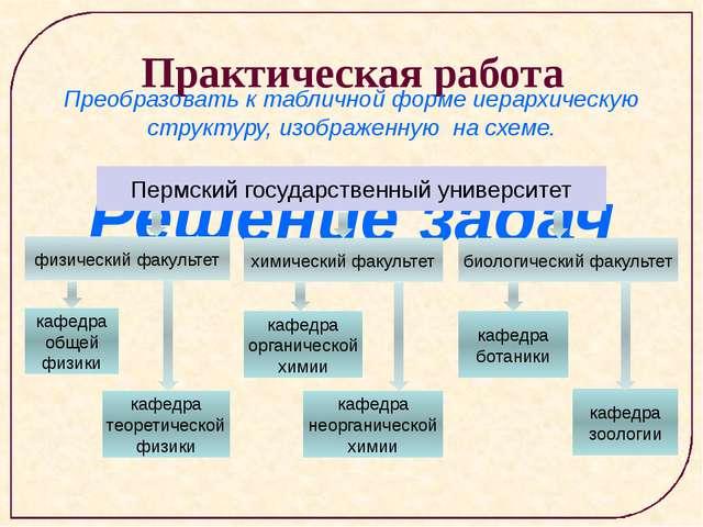 Практическая работа Решение задач Преобразовать к табличной форме иерархичес...