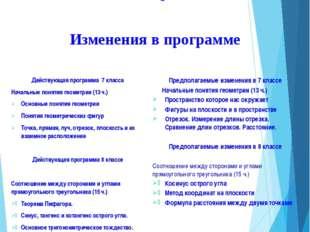 Участие в творческой группе Павлодарской области «Внесение изменений в действ
