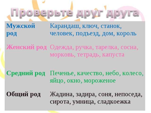 Мужской родКарандаш, ключ, станок, человек, подъезд, дом, король Женский род...