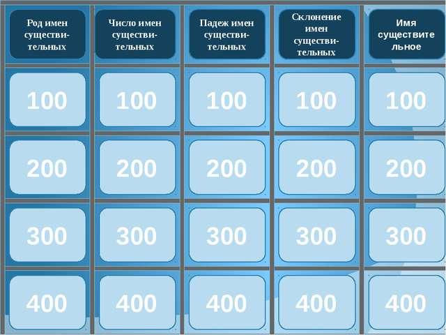 200 Род имен существительных Серый волк придумал несуществующее слово рочь и...