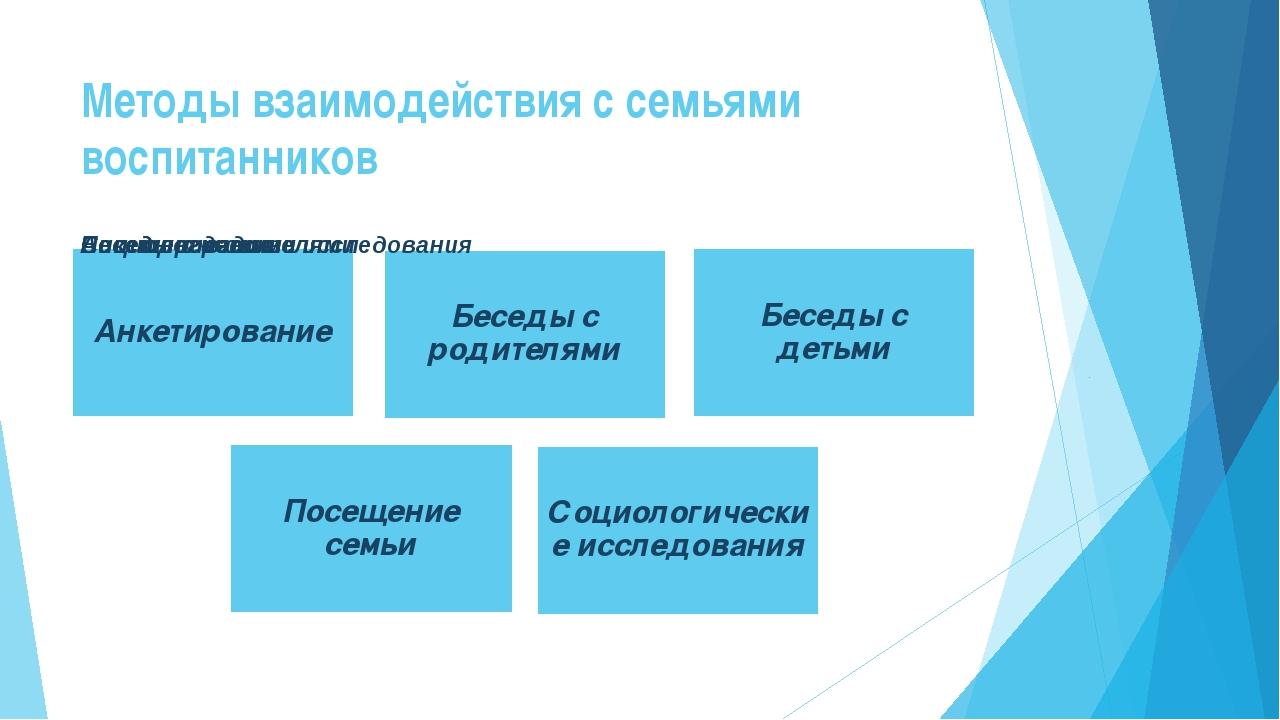 Методы взаимодействия с семьями воспитанников