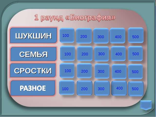 200 300 400 500 100 200 300 400 500 100 200 300 400 500 100 100 200 300 400 500