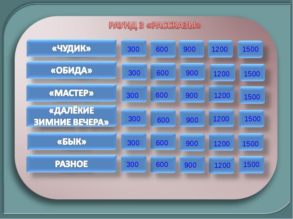 600 900 1200 300 600 900 1200 300 600 900 1200 1500 300 600 900 1200 1500 300...
