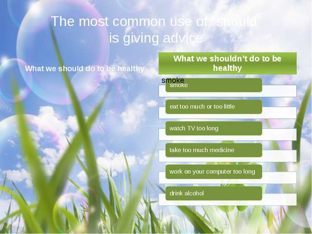 "The most common use of ""should"" is giving advice What we should do to be hea..."
