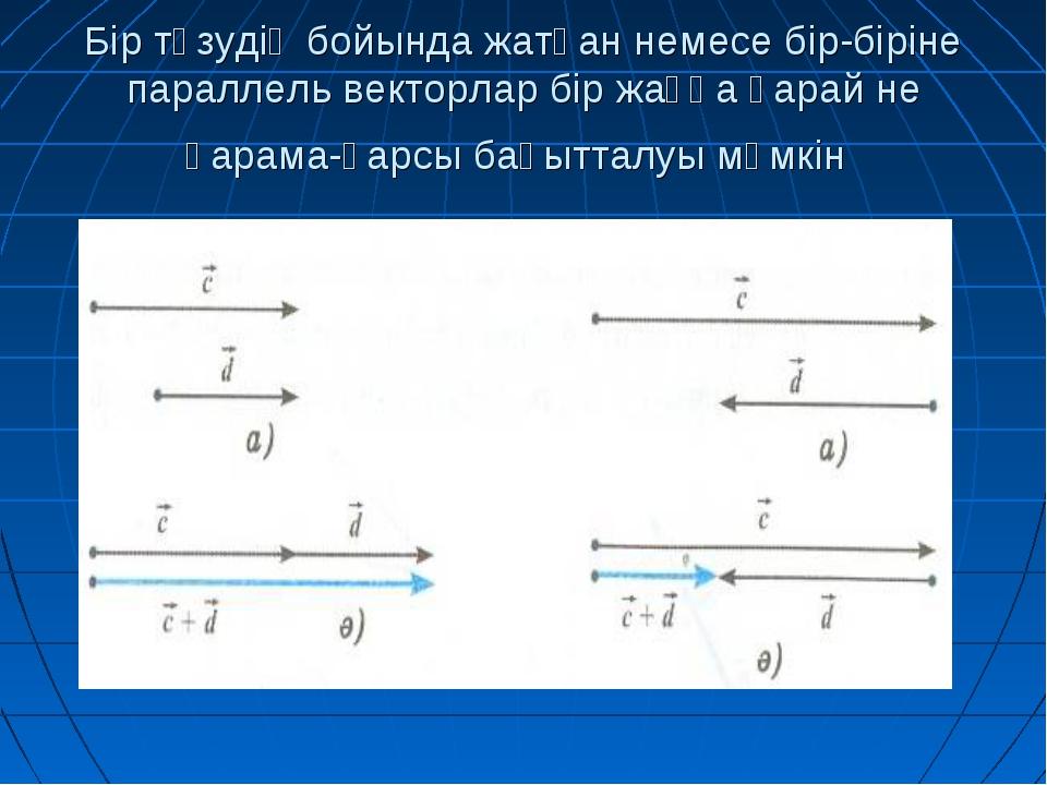 Бір түзудің бойында жатқан немесе бір-біріне параллель векторлар бір жаққа қа...