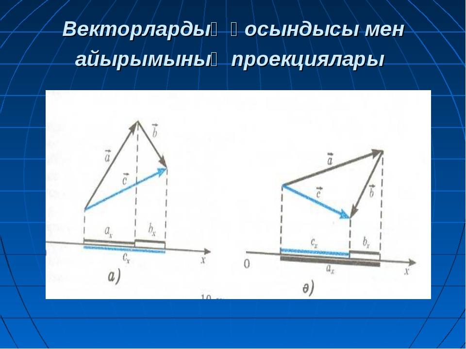 Векторлардың қосындысы мен айырымының проекциялары