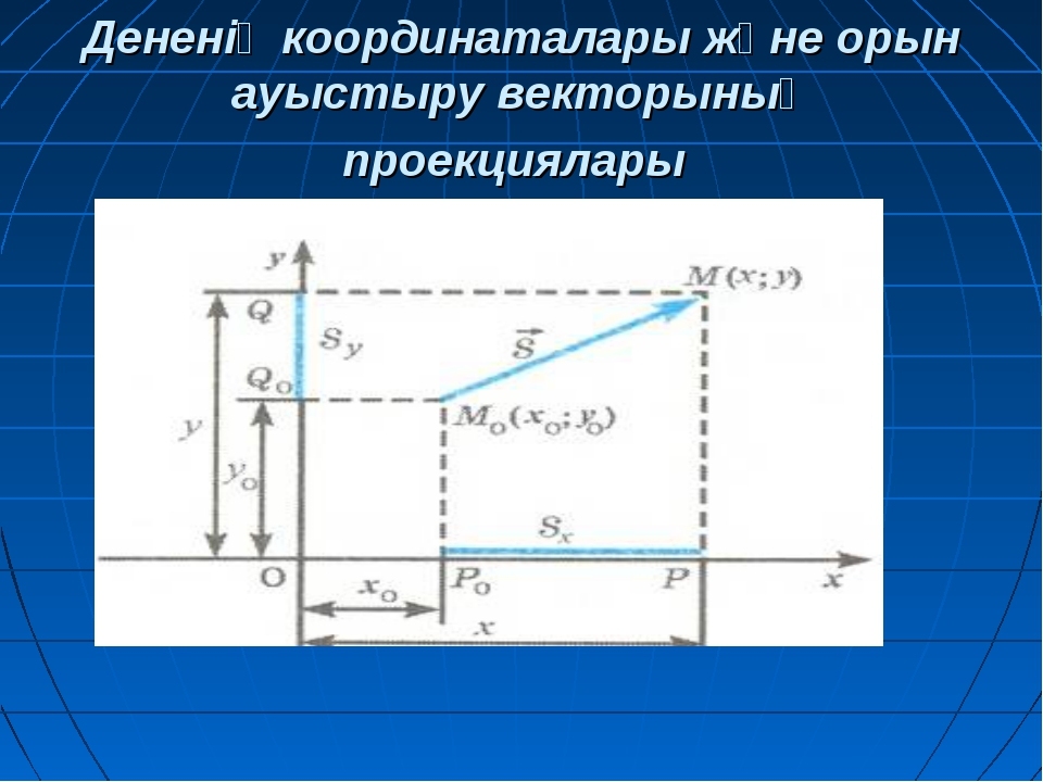 Дененің координаталары және орын ауыстыру векторының проекциялары