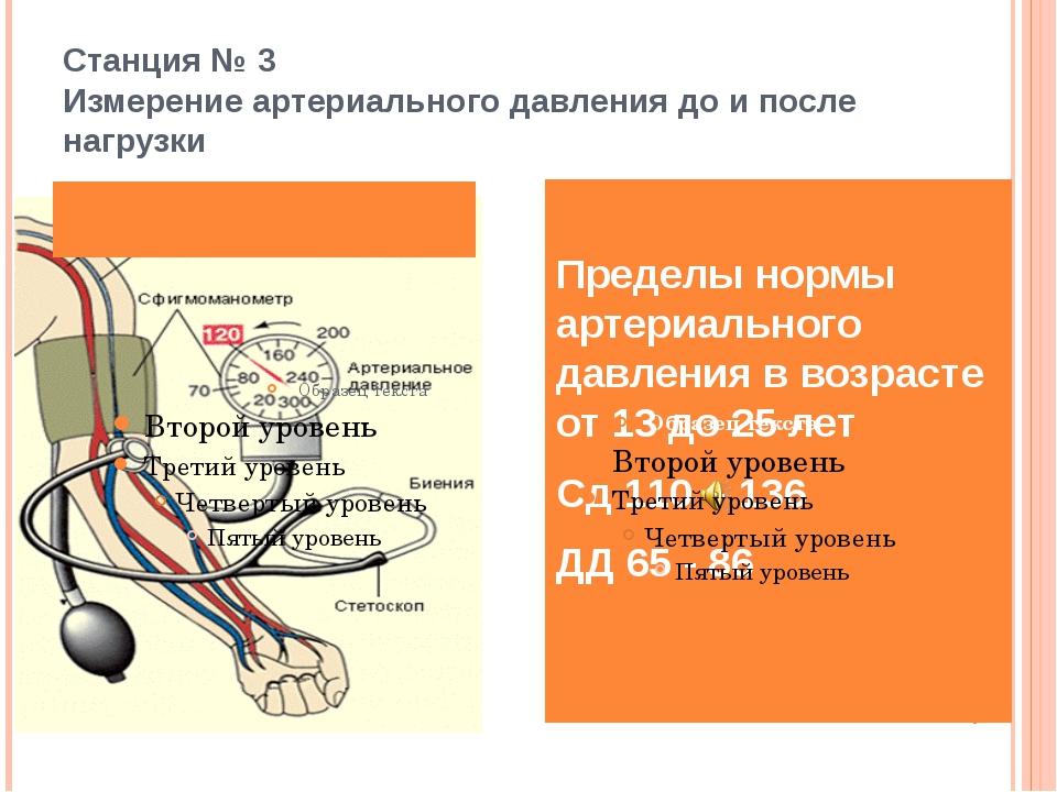 Станция № 3 Измерение артериального давления до и после нагрузки Пределы норм...