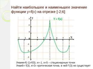 Найти наибольшее и наименьшее значение функции y=f(x) на отрезке [-2;6] Унаим