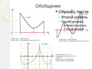 Обобщение yнаиб= f(а), а – конец отрезка yнаим= f(с), с– стационарная точка,