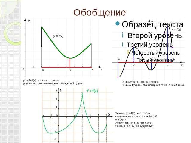 Обобщение yнаиб= f(а), а – конец отрезка yнаим= f(с), с– стационарная точка,...