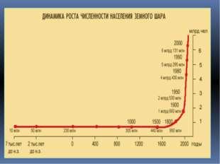 В чем причины небольшого роста населения до 20 века?