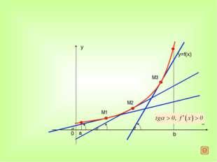 Пример 1. Исследовать функцию на монотонность y=x²+2. Область определени