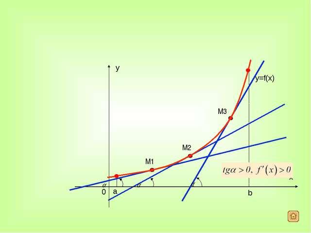 Пример 1. Исследовать функцию на монотонность y=x²+2. Область определени...