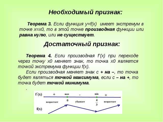 Пример 2. Найти экстремумы функции y=-2x³-3x²+12x-4. Область определения: R....