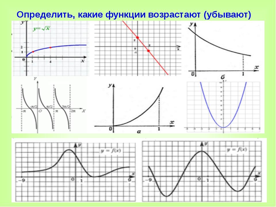 Определить, какие функции возрастают (убывают)