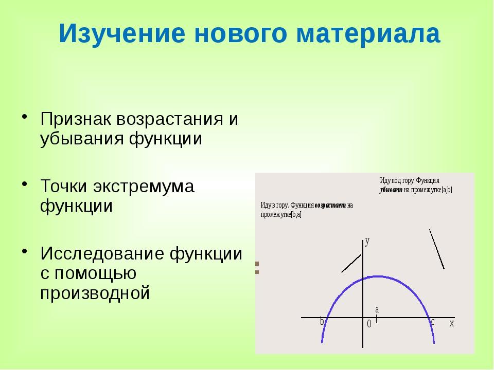 Признак возрастания и убывания функции Точки экстремума функции Исследование...