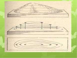 Горизонтали (изогипсы)- Это линии, соединяющие точки с одинаковой абсолютной