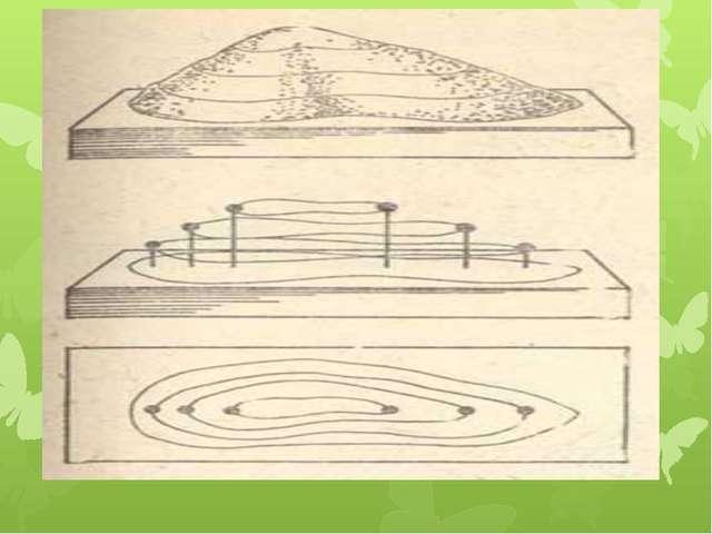 Горизонтали (изогипсы)- Это линии, соединяющие точки с одинаковой абсолютной...