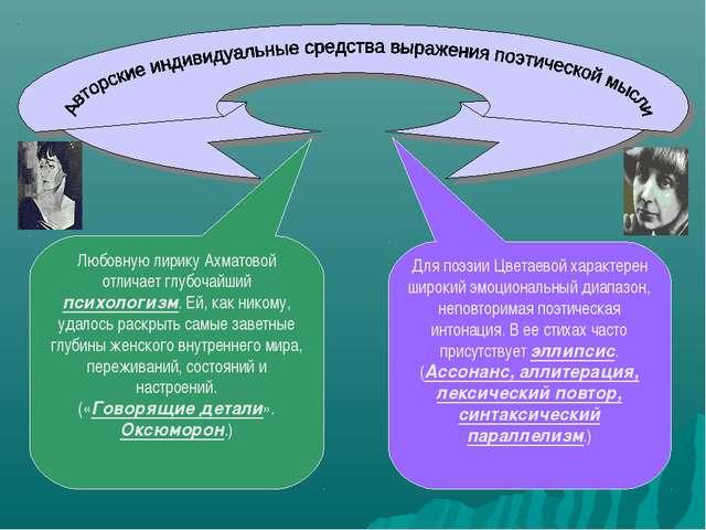 Любовную лирику Ахматовой отличает глубочайший психологизм. Ей, как никому, у...