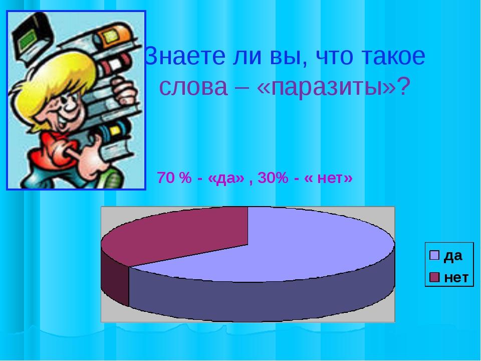 Знаете ли вы, что такое слова – «паразиты»? 70 % - «да» , 30% - « нет»