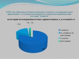 В 2013 году в Ярославской области наибольшее количество несовершеннолетних,