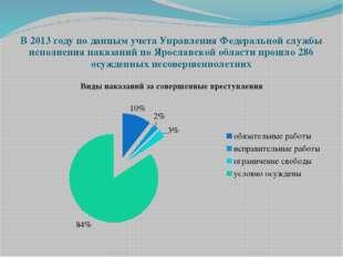 В 2013 году по данным учета Управления Федеральной службы исполнения наказани