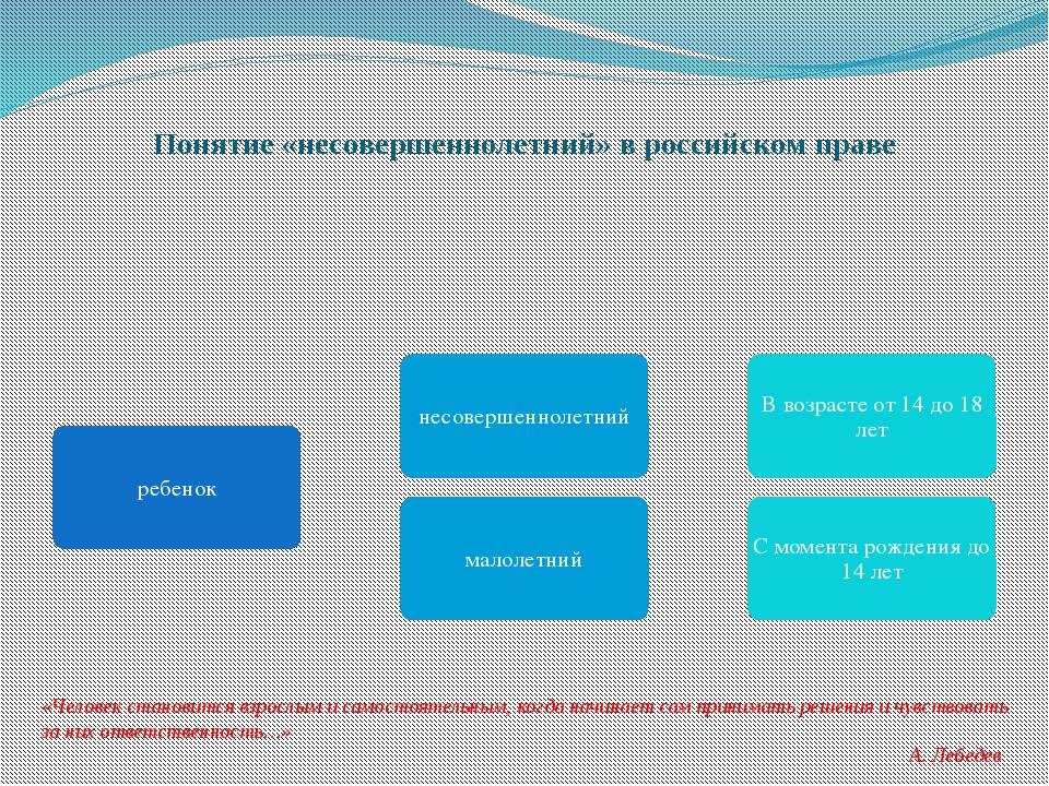 Понятие «несовершеннолетний» в российском праве «Человек становится взрослым...