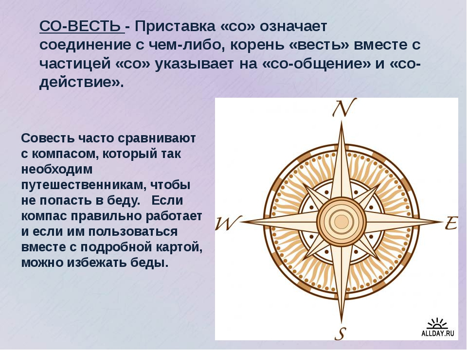 СО-ВЕСТЬ - Приставка «со» означает соединение с чем-либо, корень «весть» вме...