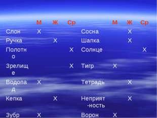 МЖСрМЖСр СлонХСоснаХ РучкаХШапкаХ Полотно
