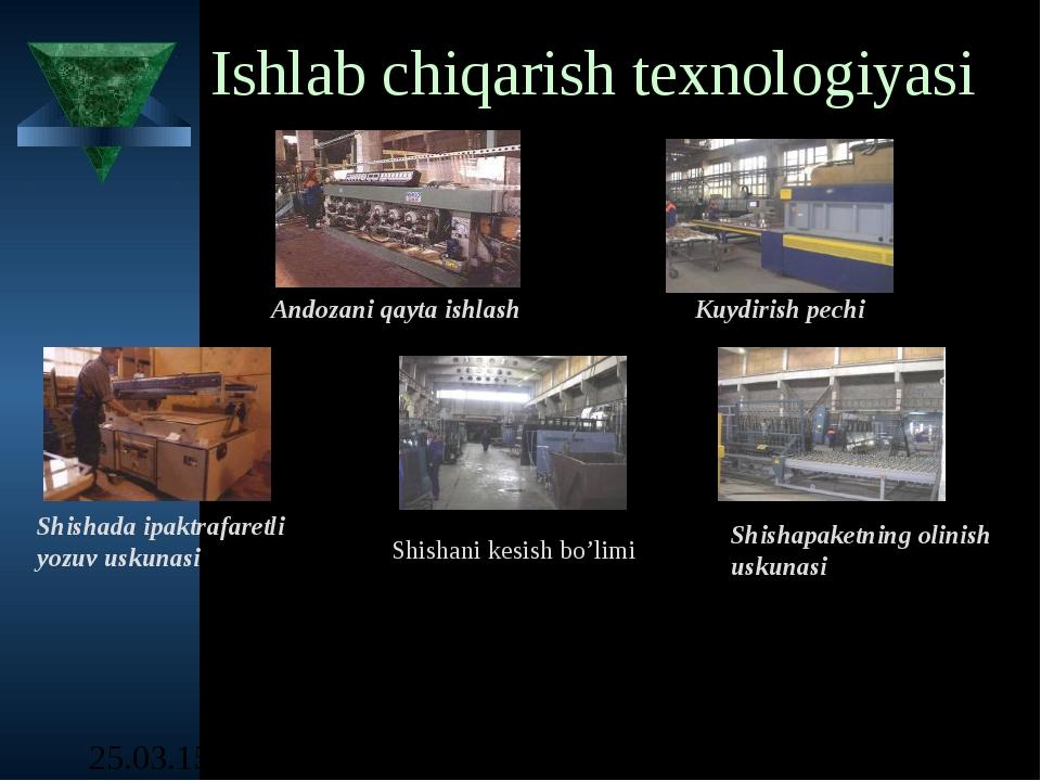 Ishlab chiqarish texnologiyasi Andozani qayta ishlash Kuydirish pechi Shishad...
