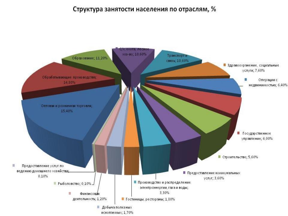 Рис 22блок-схема анализа конкурентоспособности продукции