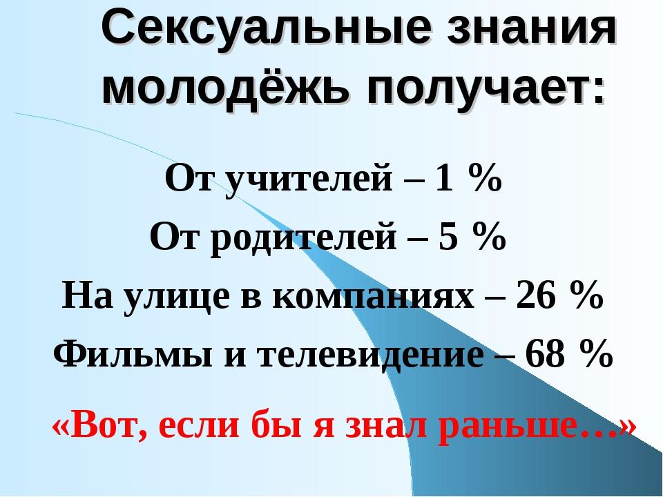 Сексуальные знания молодёжь получает: От учителей – 1 % От родителей – 5 % На...