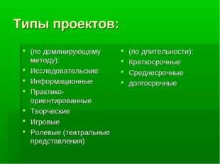 Типы проектов: (по доминирующему методу): Исследовательские Информационные Пр