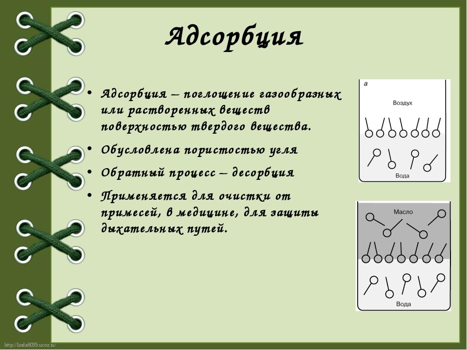 Адсорбция Адсорбция – поглощение газообразных или растворенных веществ поверх...