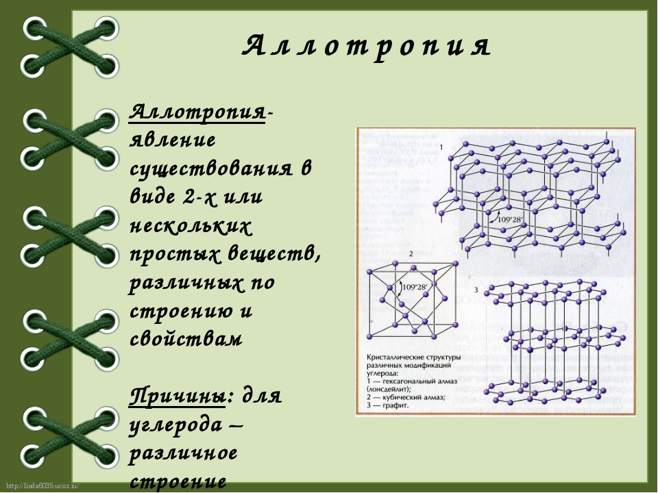 Аллотропия Аллотропия- явление существования в виде 2-х или нескольких просты...