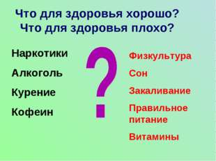 Что для здоровья хорошо? Что для здоровья плохо? Наркотики Алкоголь Курение К