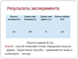 Высота дерева 4,3 м. Вывод: способ позволяет точно определить высоту дерева.